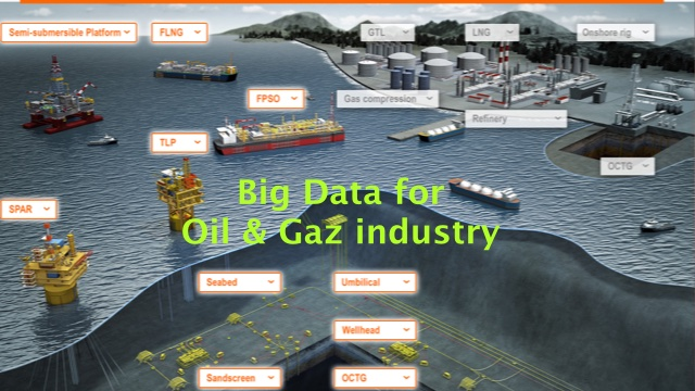 Big Data for Oil and Gas Companies -Use Cases