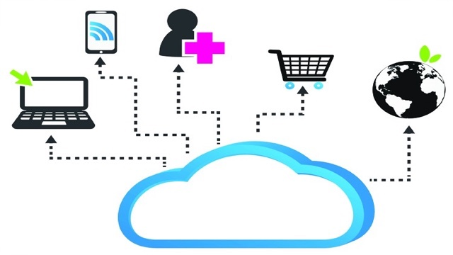 Making Cloud Computing Pay